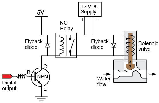transistor_relay_solenoid_valve_flyback esu miniature relay wiring diagram diagram wiring diagrams for LED Light Bar Switch Wiring at n-0.co