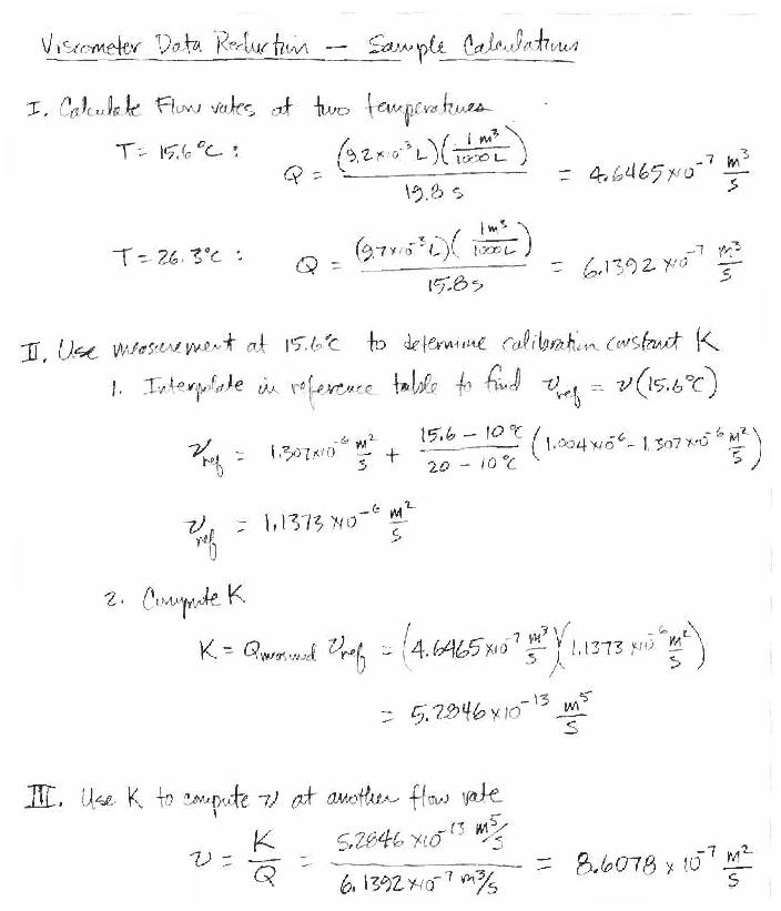 Essay help 123 xbox