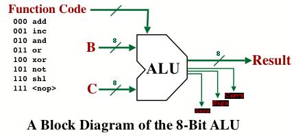 8 bit comparator logic diagram relaypaper