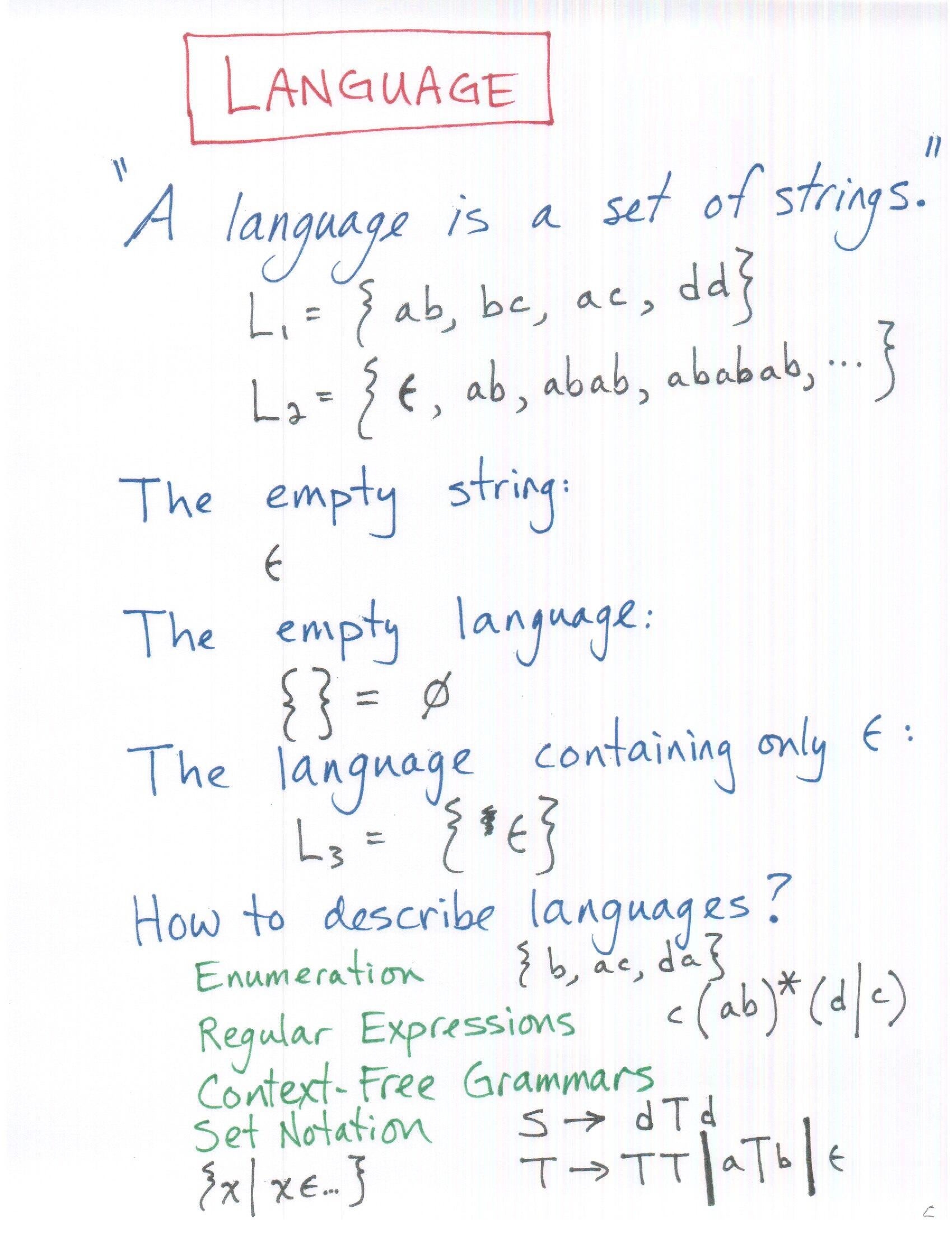 http://web.cecs.pdx.edu/~harry/TheoryOfComp/slides/chapter0/slide%204.jpeg