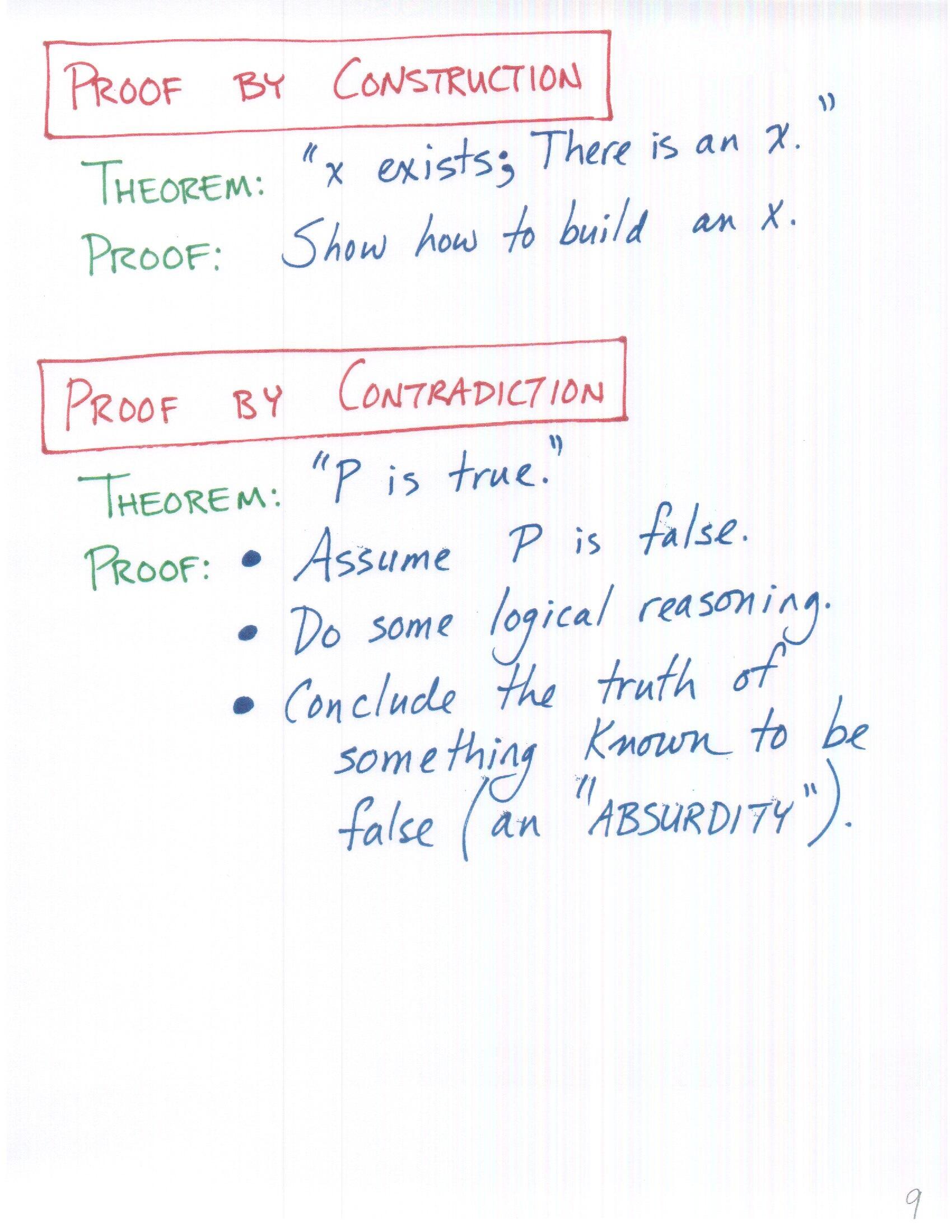 http://web.cecs.pdx.edu/~harry/TheoryOfComp/slides/chapter0/slide%208.jpeg