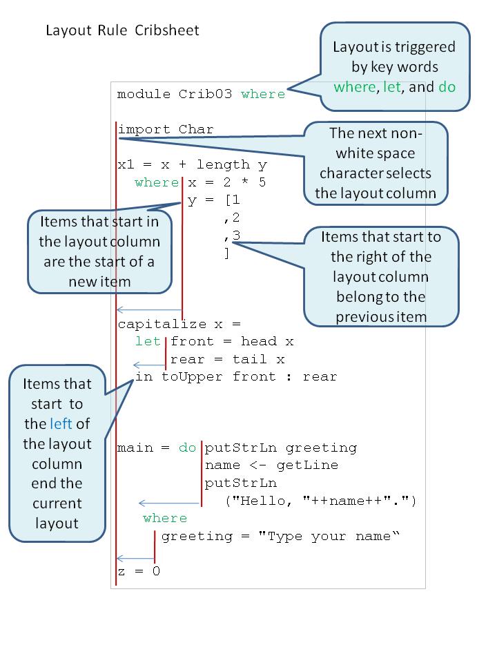 haskell homework