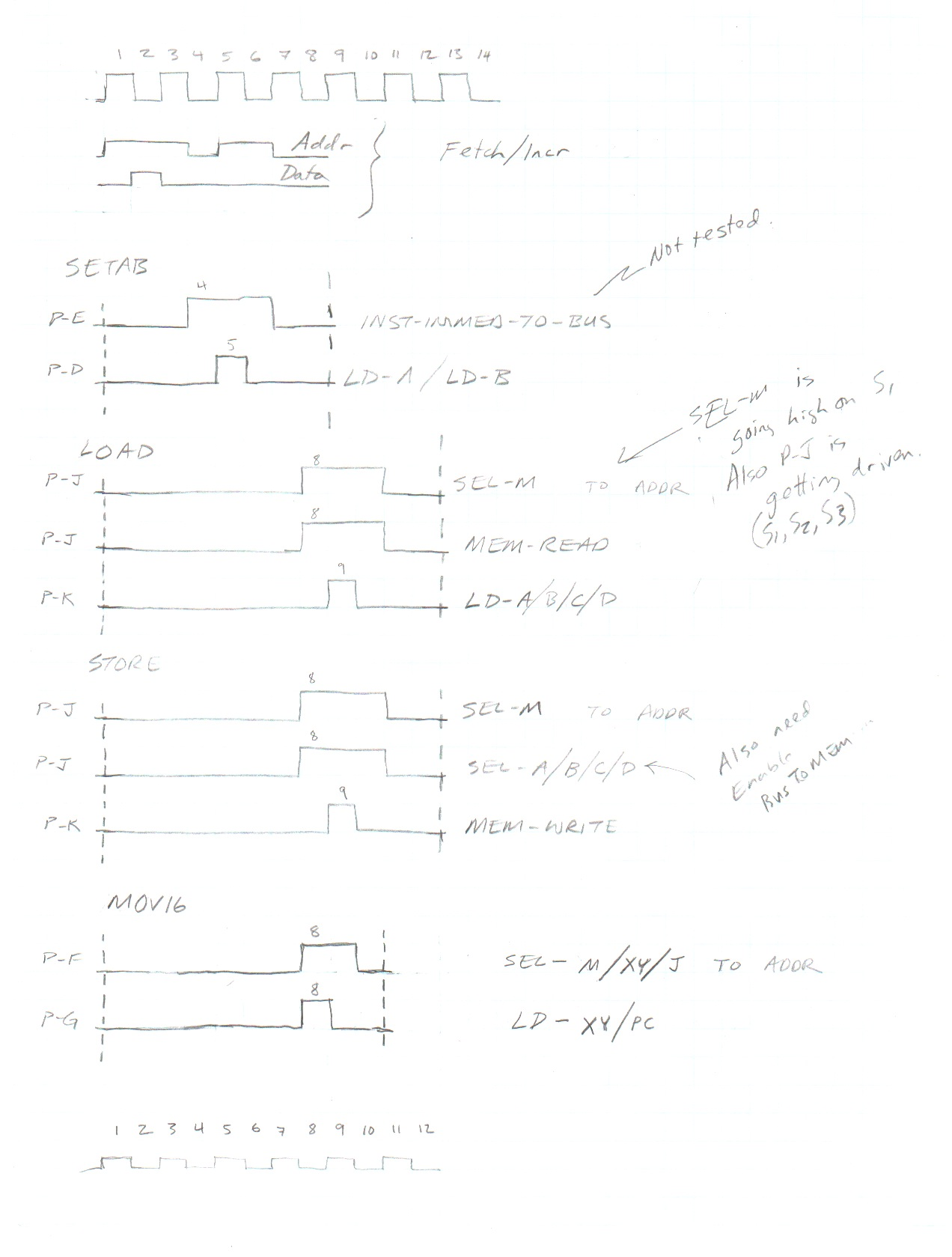 Circuit Diagrams 6 Hour Timer Diagram Timingdiagram 3