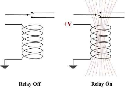 RelayPaper
